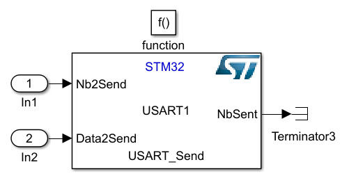 STM32-MAT-TARGET: Simultaneous reception on two different UARTs