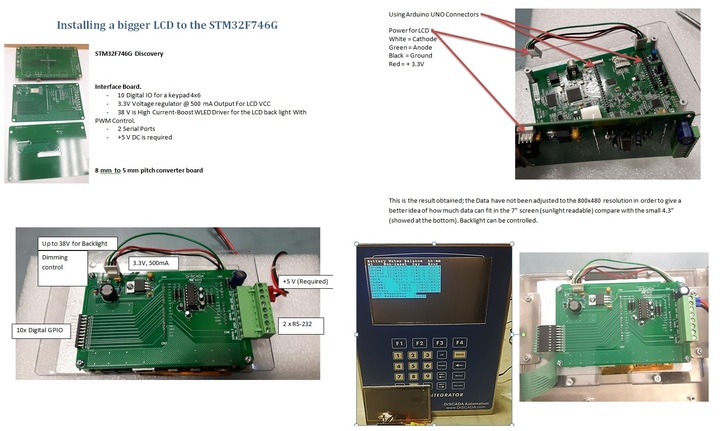 Stm32f7 Lcd Example