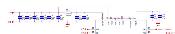 STM32L4 ADC inaccuracy around VREF/2, ADC result gets 'stuck