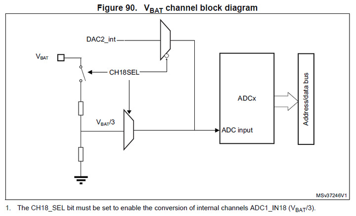 Using Vbat as ADC for battery level monitoring