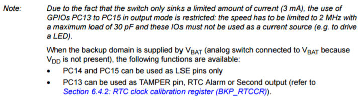 STM32CUbeMX : RTC options for STM32F1