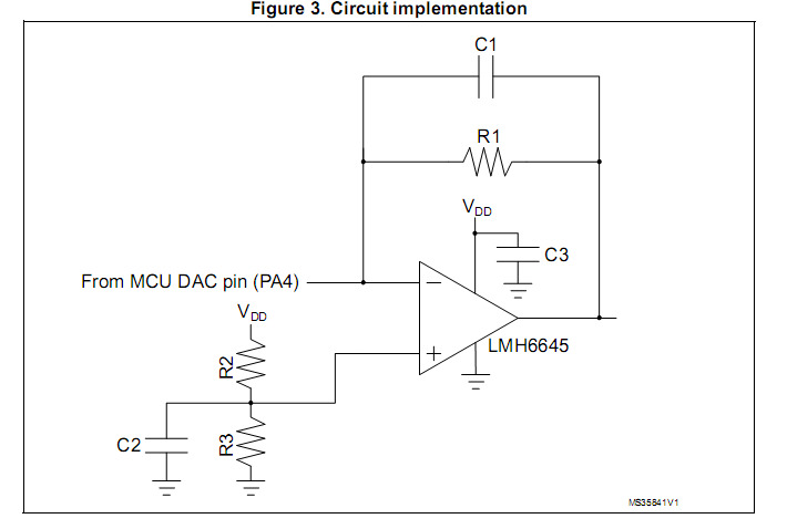 Strange output of DAC when Buffer_Off and use external OpAmp