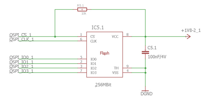 What is the best way to get started with QSPI-Flash and STM32F7?